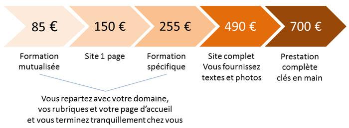 tarifs webadmin.fr